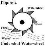 Wassermühle-2
