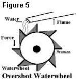 Wassermühle-3