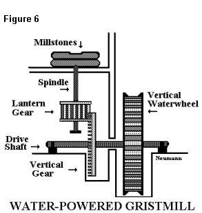 Wassermühle-4